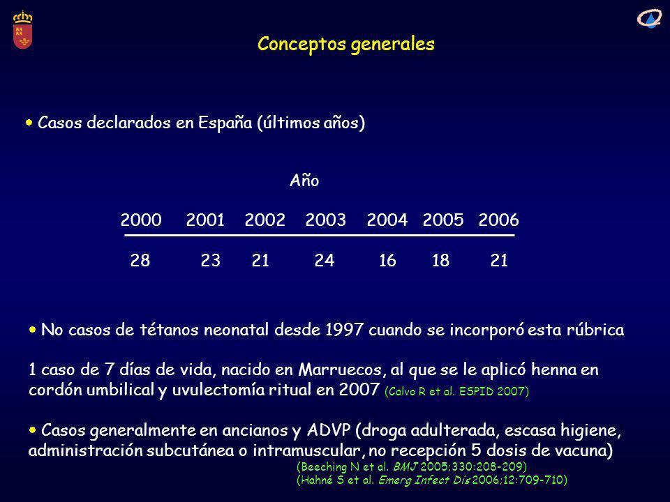 Conceptos generales  Casos declarados en España (últimos años) Año