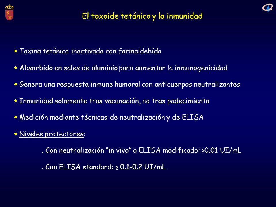 El toxoide tetánico y la inmunidad