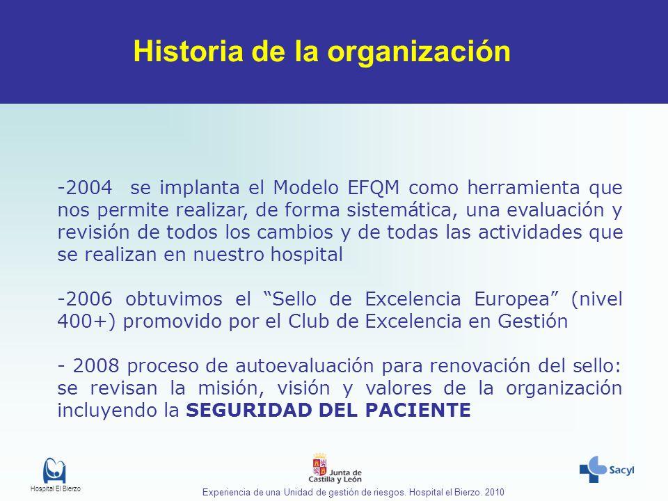 Historia de la organización