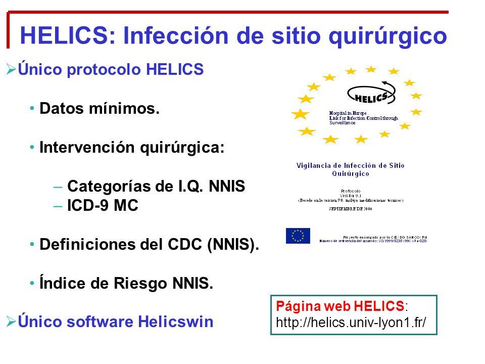 HELICS: Infección de sitio quirúrgico
