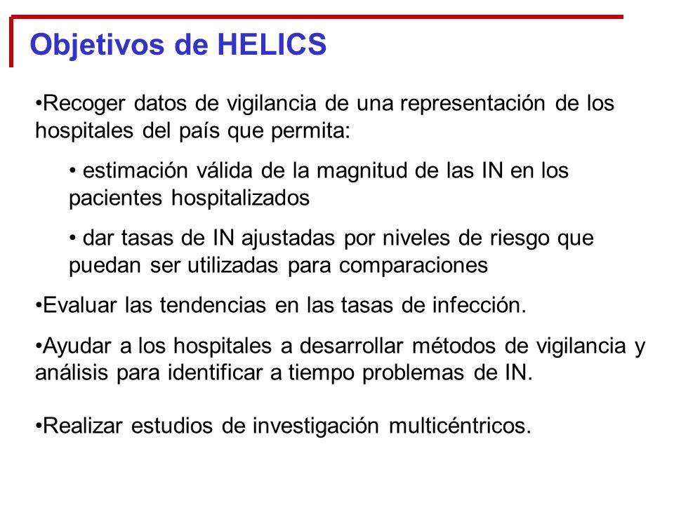 Objetivos de HELICS Recoger datos de vigilancia de una representación de los hospitales del país que permita:
