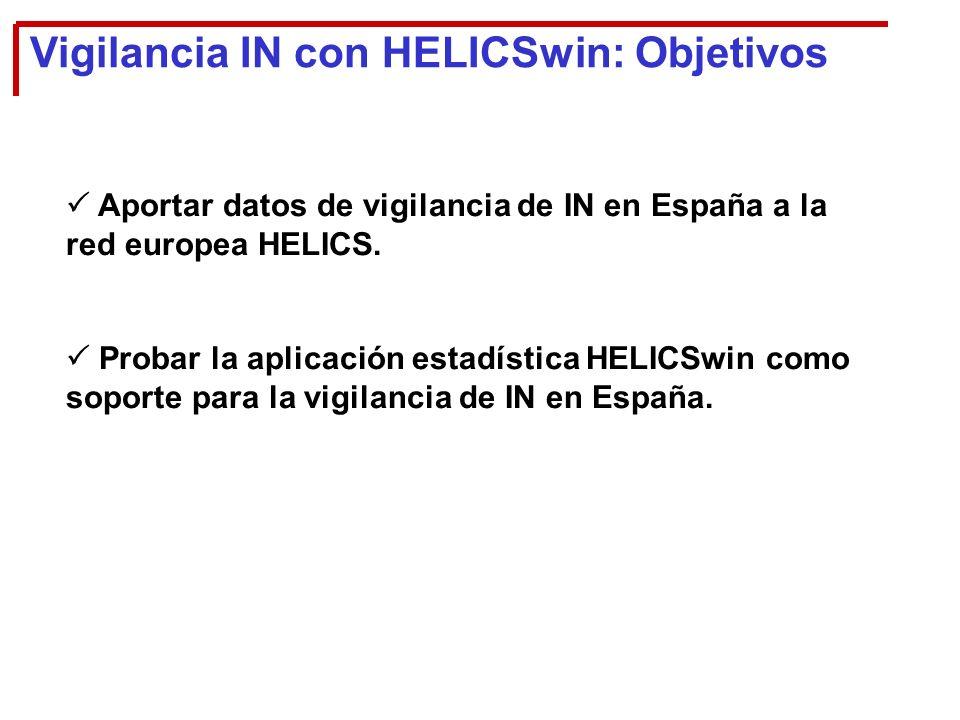 Vigilancia IN con HELICSwin: Objetivos