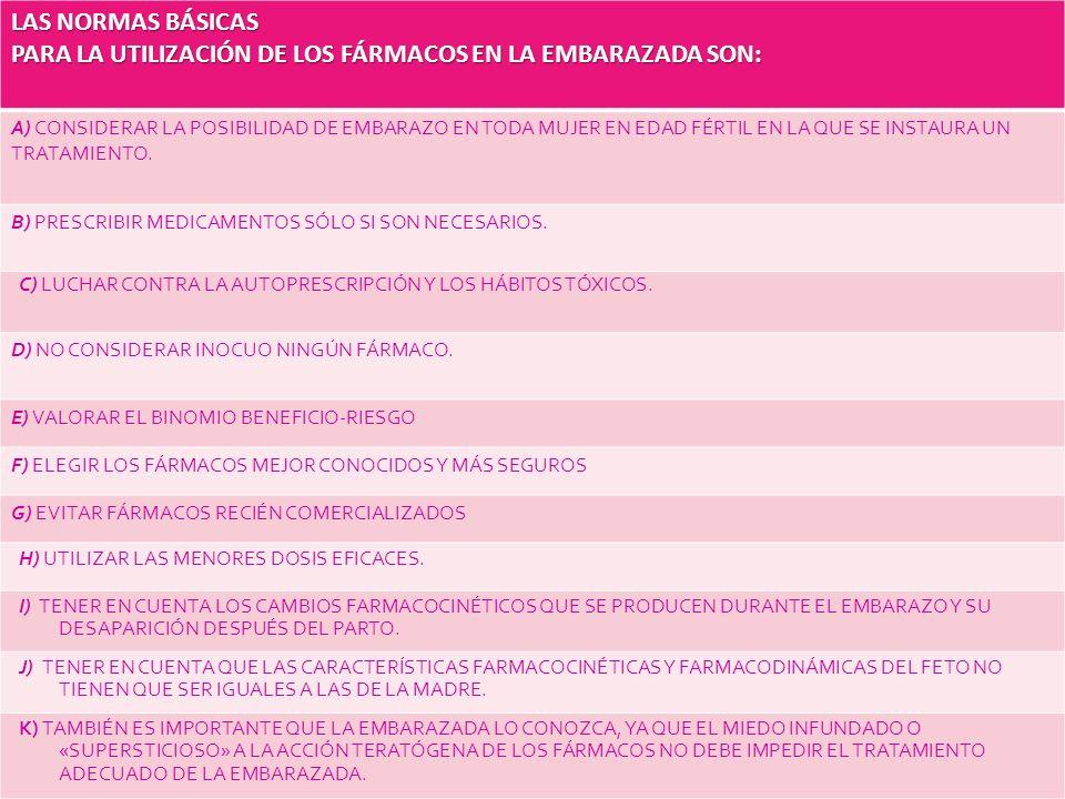 LAS NORMAS BÁSICAS PARA LA UTILIZACIÓN DE LOS FÁRMACOS EN LA EMBARAZADA SON: