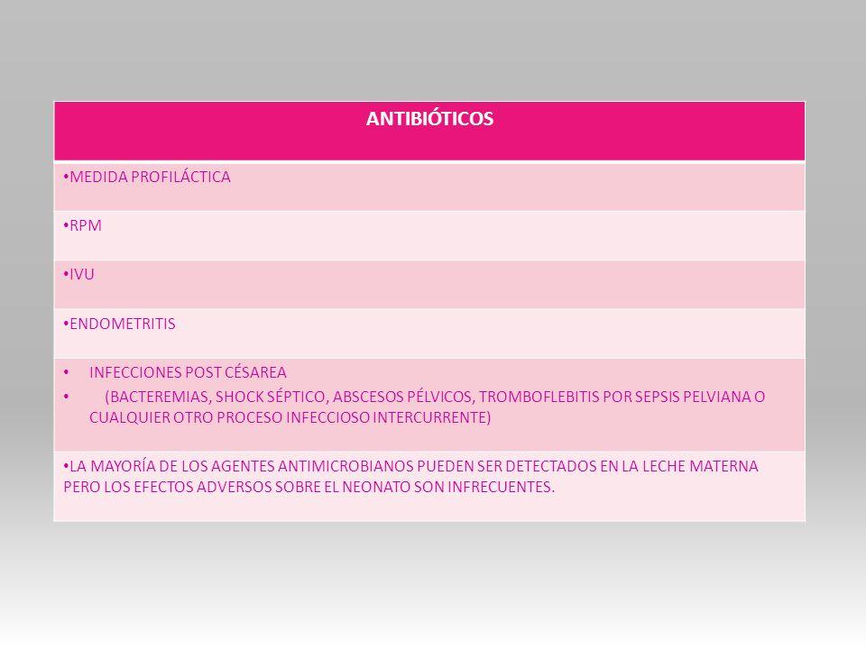 ANTIBIÓTICOS MEDIDA PROFILÁCTICA RPM IVU ENDOMETRITIS