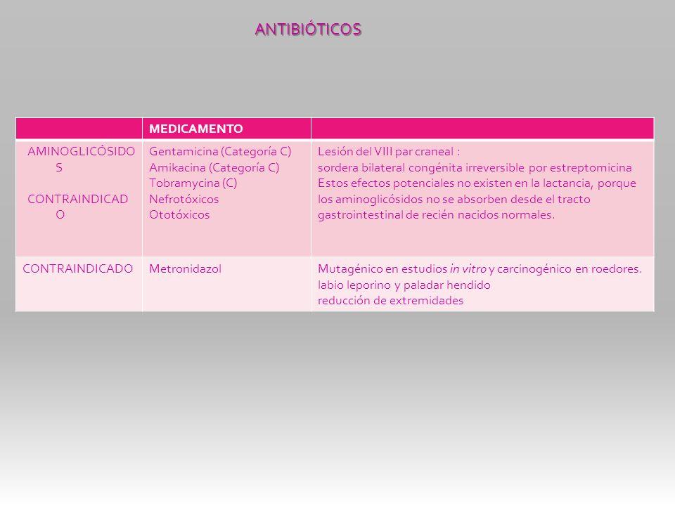 ANTIBIÓTICOS MEDICAMENTO AMINOGLICÓSIDOS CONTRAINDICADO