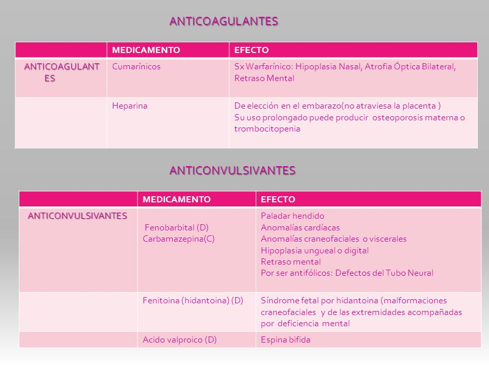 ANTICOAGULANTES ANTICONVULSIVANTES MEDICAMENTO EFECTO ANTICOAGULANTES