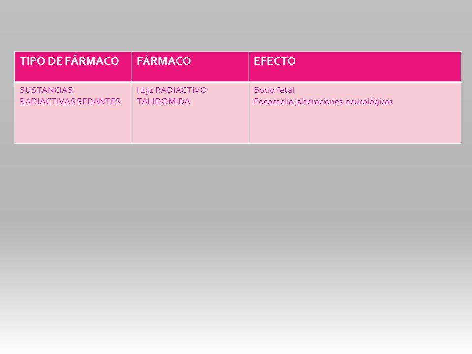 TIPO DE FÁRMACO FÁRMACO EFECTO SUSTANCIAS RADIACTIVAS SEDANTES