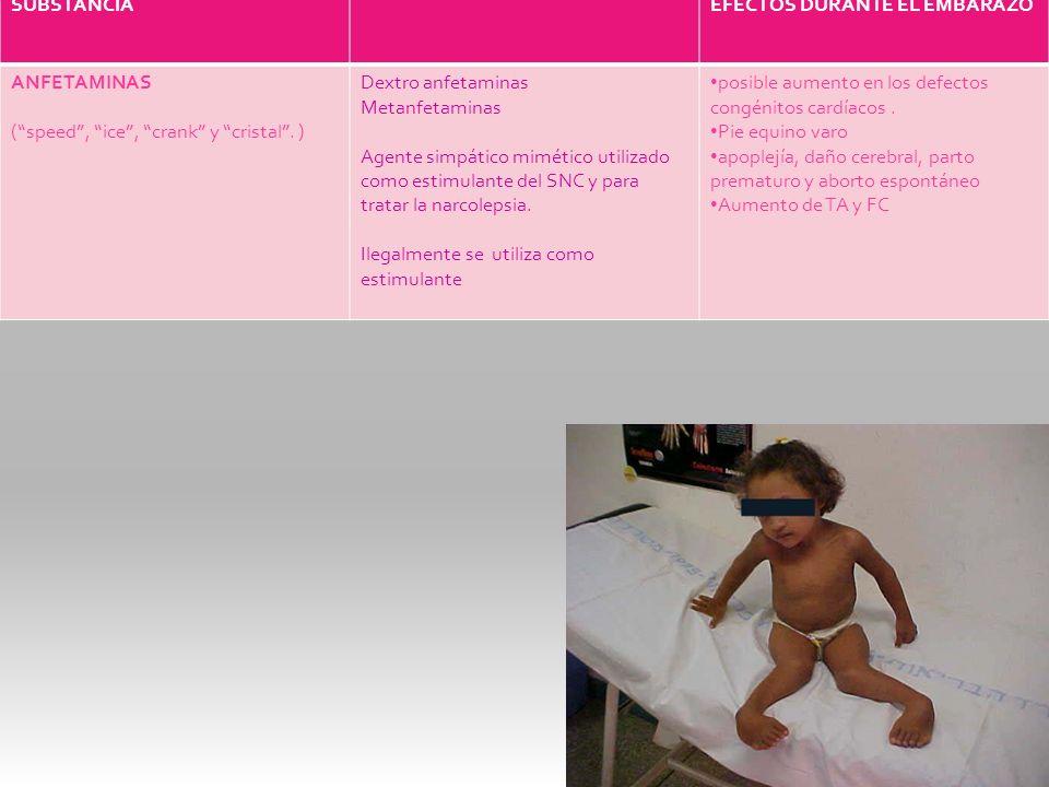 SUBSTANCIA EFECTOS DURANTE EL EMBARAZO. ANFETAMINAS. ( speed , ice , crank y cristal . ) Dextro anfetaminas.