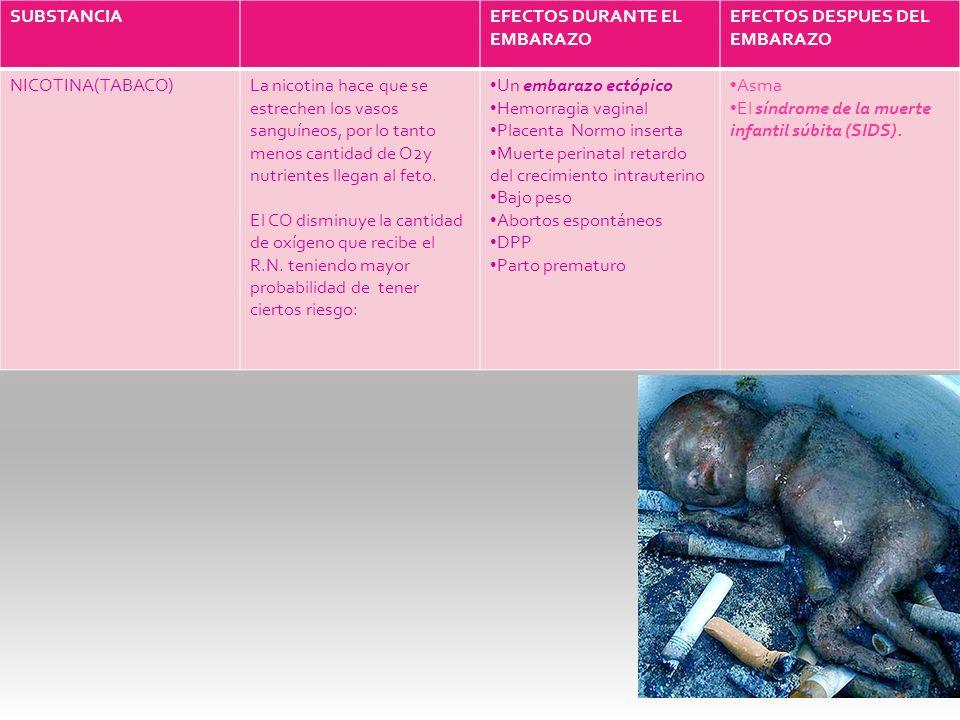 SUBSTANCIA EFECTOS DURANTE EL EMBARAZO. EFECTOS DESPUES DEL EMBARAZO. NICOTINA(TABACO)