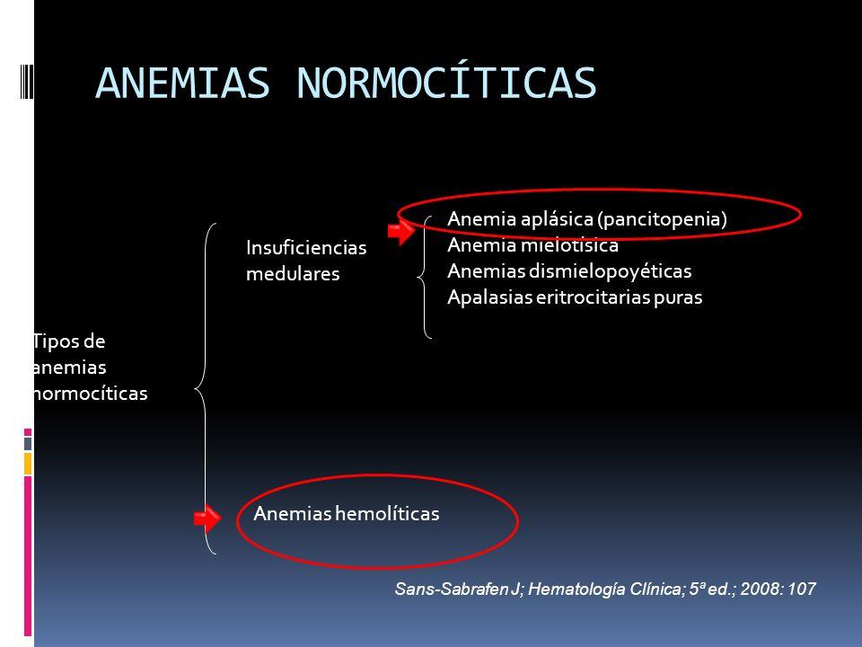 ANEMIAS NORMOCÍTICAS Anemia aplásica (pancitopenia) Anemia mielotísica