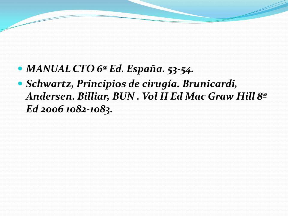 MANUAL CTO 6ª Ed.España. 53-54.Schwartz, Principios de cirugía.