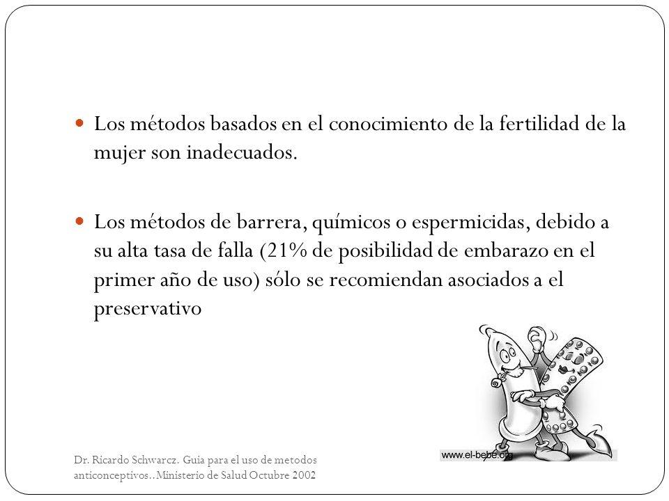Los métodos basados en el conocimiento de la fertilidad de la mujer son inadecuados.