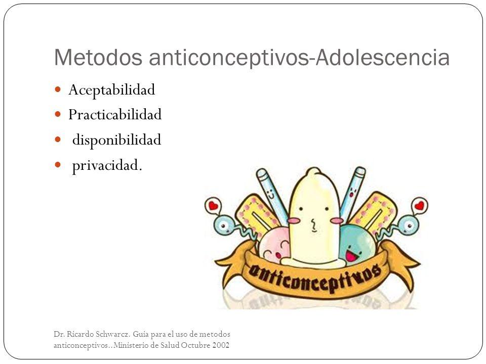 Metodos anticonceptivos-Adolescencia