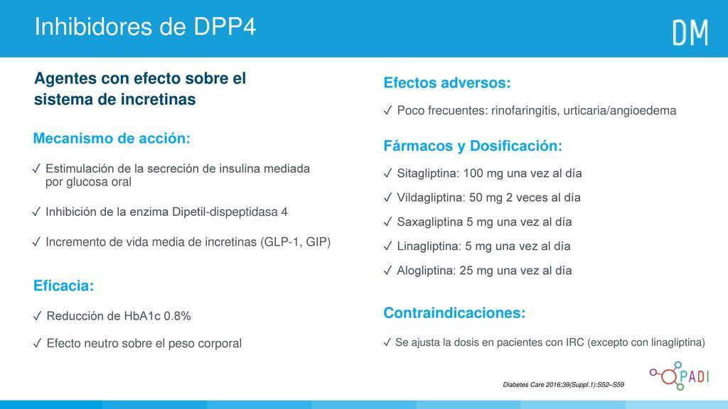 Tratamiento de la Diabetes con Agentes Orales - ppt descargar
