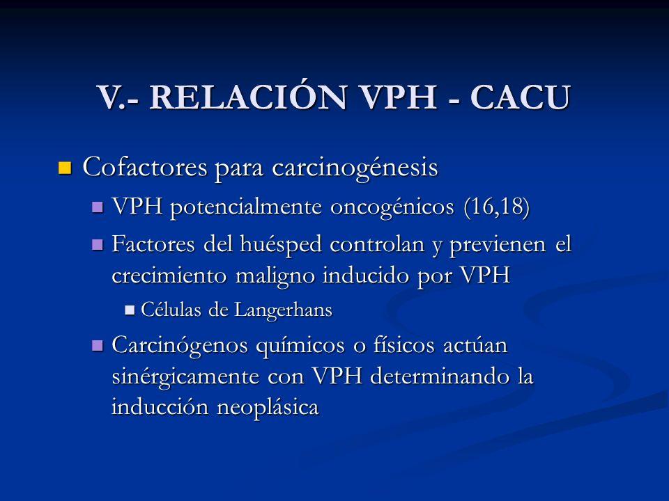V.- RELACIÓN VPH - CACU Cofactores para carcinogénesis