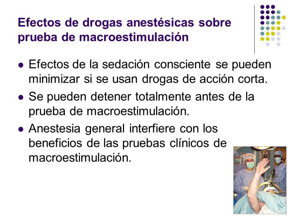 Efectos de drogas anestésicas sobre prueba de macroestimulación