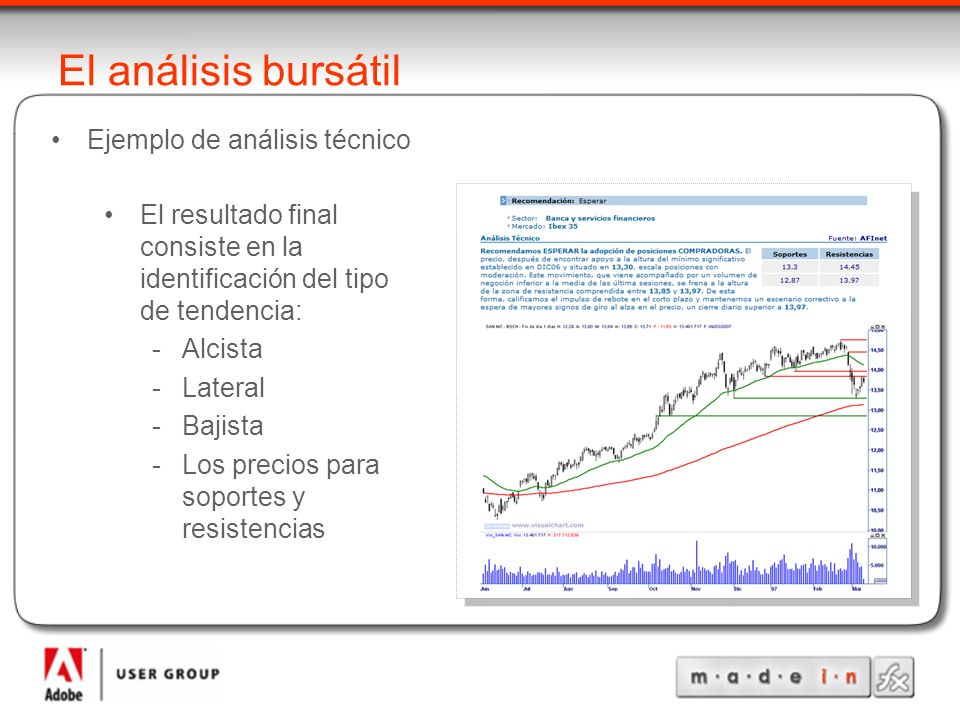 El análisis bursátil Ejemplo de análisis técnico