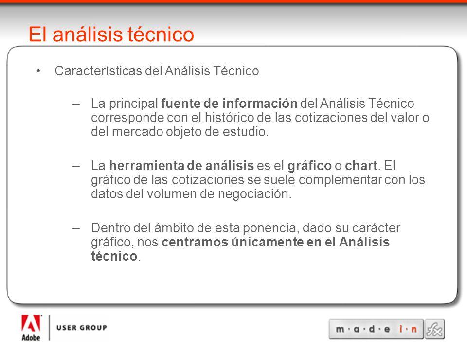 El análisis técnico Características del Análisis Técnico