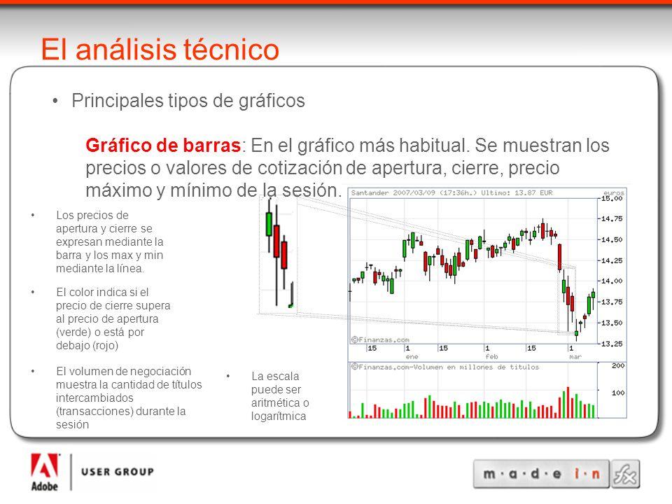 El análisis técnico Principales tipos de gráficos
