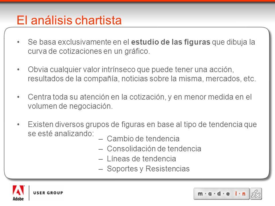 El análisis chartista Se basa exclusivamente en el estudio de las figuras que dibuja la curva de cotizaciones en un gráfico.