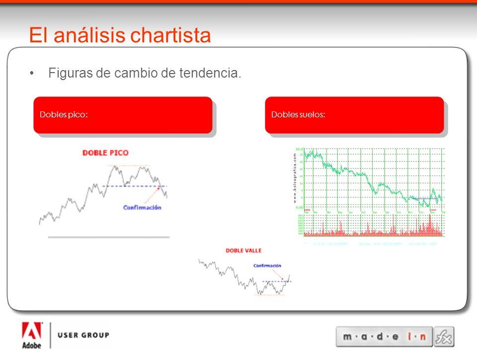 El análisis chartista Figuras de cambio de tendencia. Dobles pico: