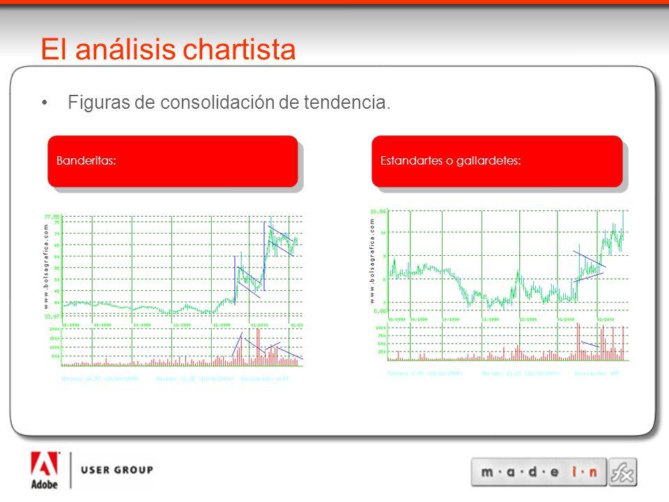 El análisis chartista Figuras de consolidación de tendencia.