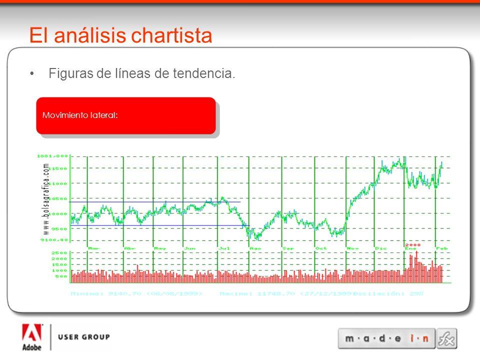 El análisis chartista Figuras de líneas de tendencia.