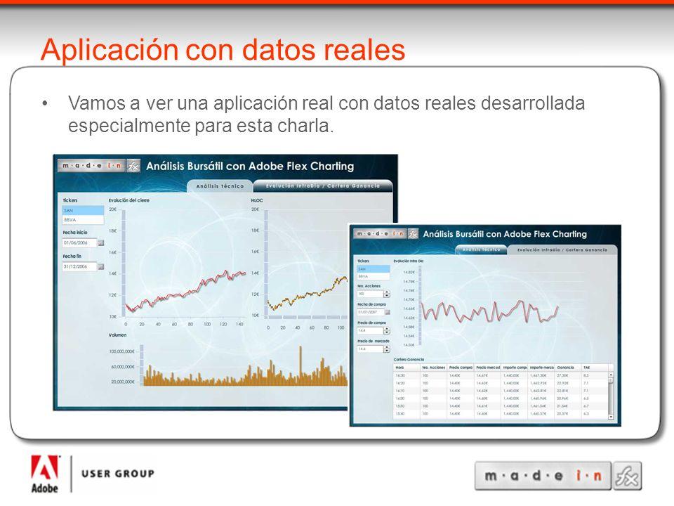 Aplicación con datos reales
