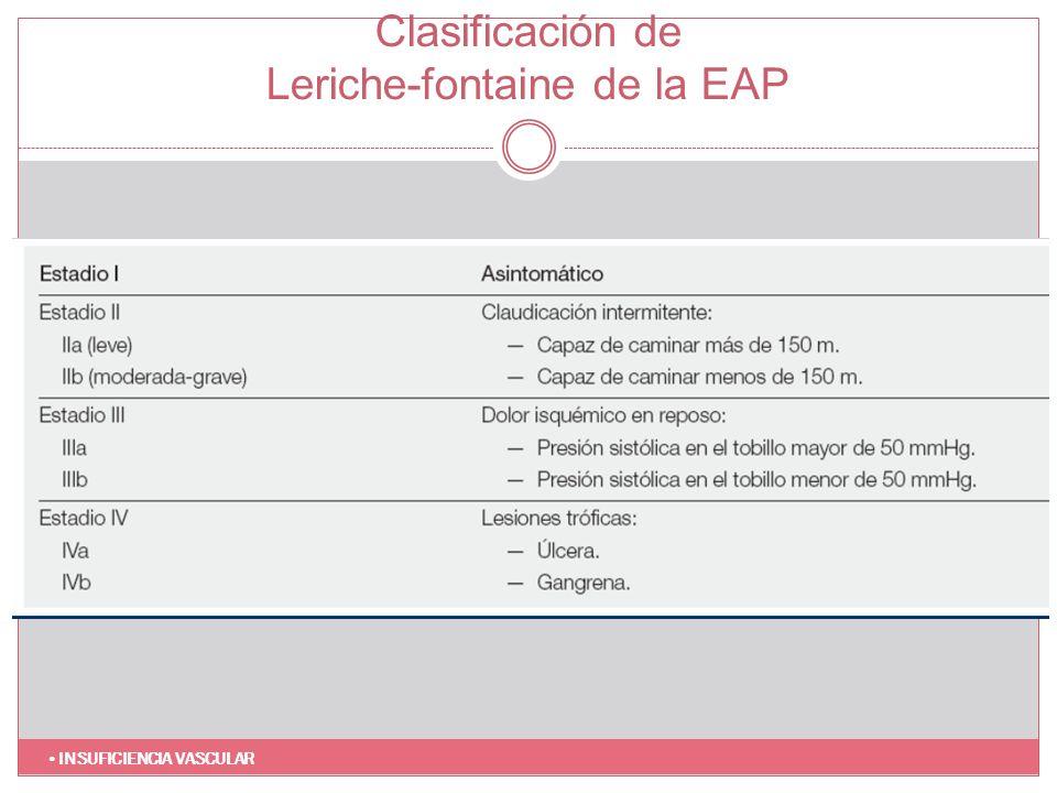 Clasificación de Leriche-fontaine de la EAP