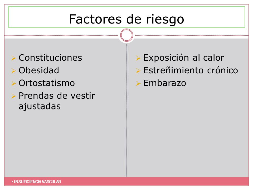 Factores de riesgo Constituciones Obesidad Ortostatismo