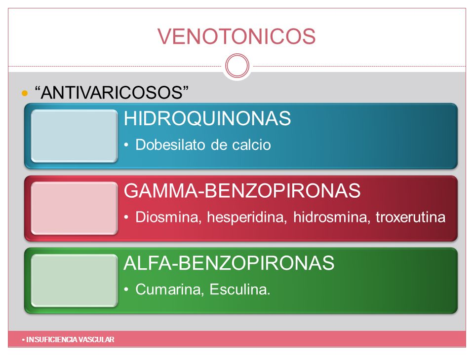 VENOTONICOS ANTIVARICOSOS