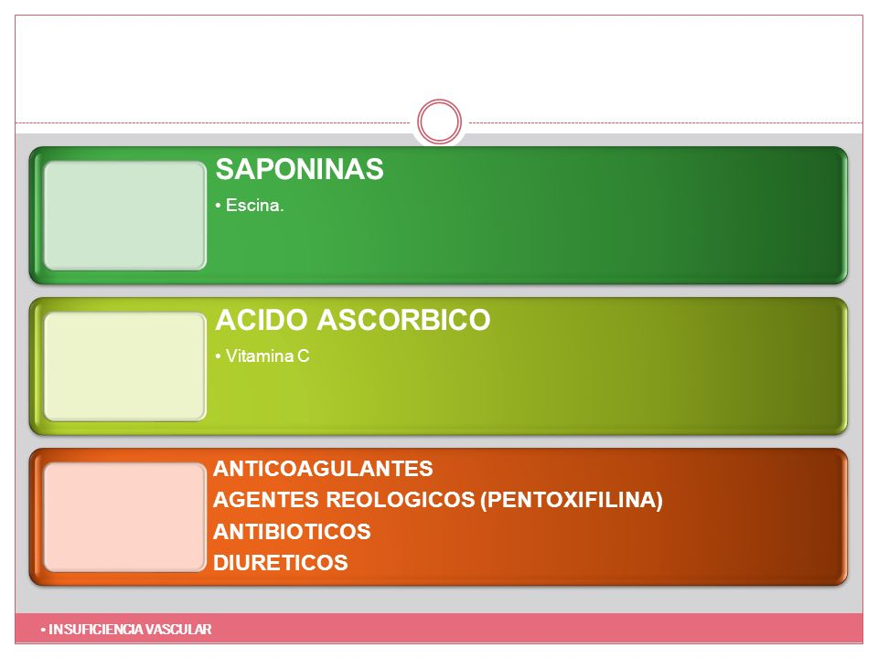 SAPONINAS ACIDO ASCORBICO Escina. Vitamina C