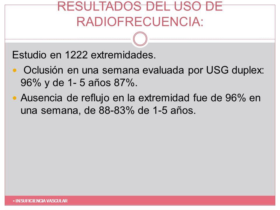 RESULTADOS DEL USO DE RADIOFRECUENCIA: