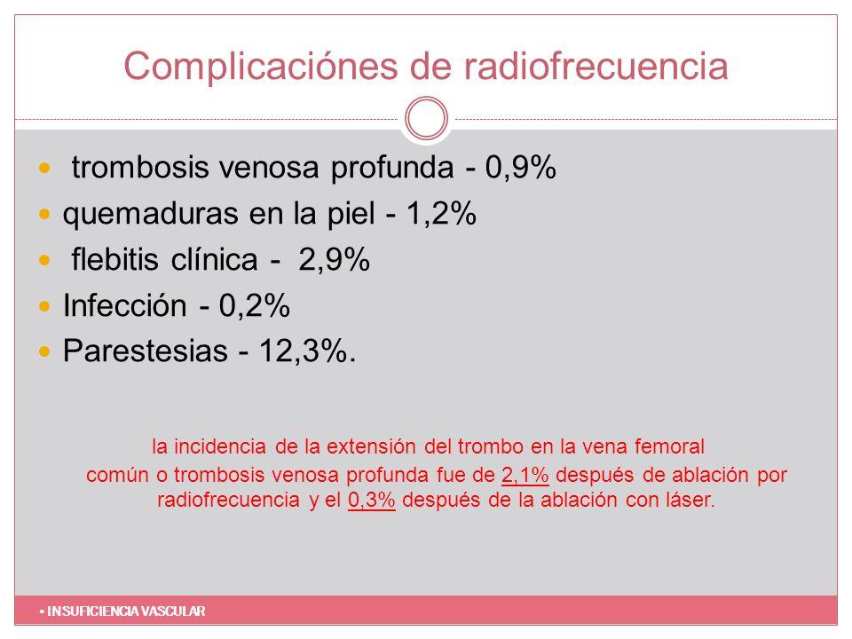 Complicaciónes de radiofrecuencia