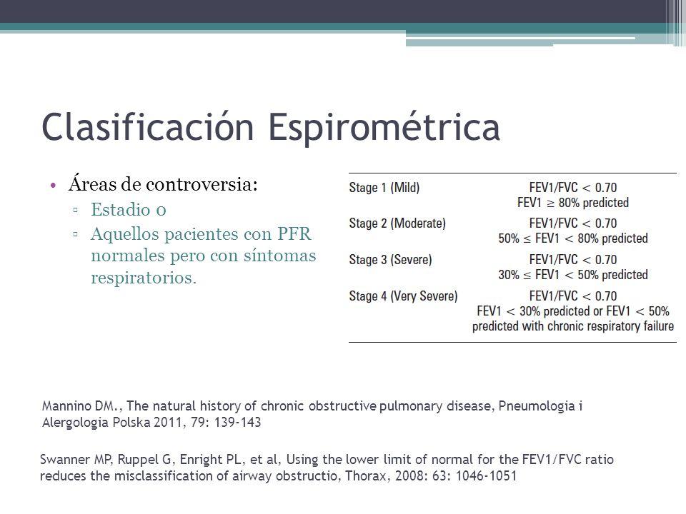 Clasificación Espirométrica