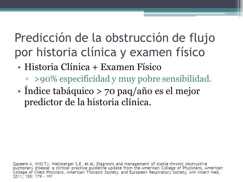 Predicción de la obstrucción de flujo por historia clínica y examen físico