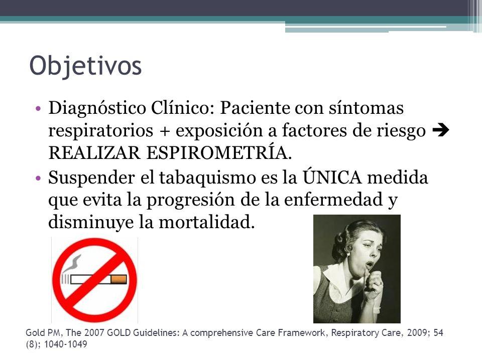 Objetivos Diagnóstico Clínico: Paciente con síntomas respiratorios + exposición a factores de riesgo  REALIZAR ESPIROMETRÍA.