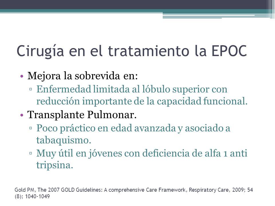 Cirugía en el tratamiento la EPOC