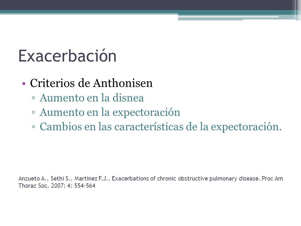 Exacerbación Criterios de Anthonisen Aumento en la disnea