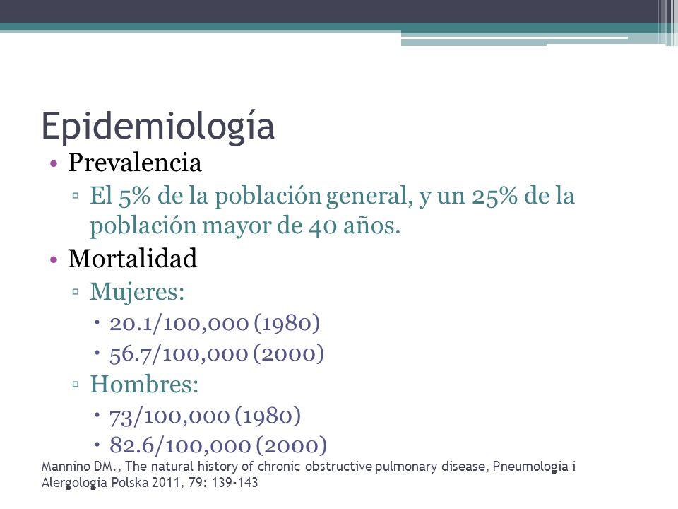 Epidemiología Prevalencia Mortalidad