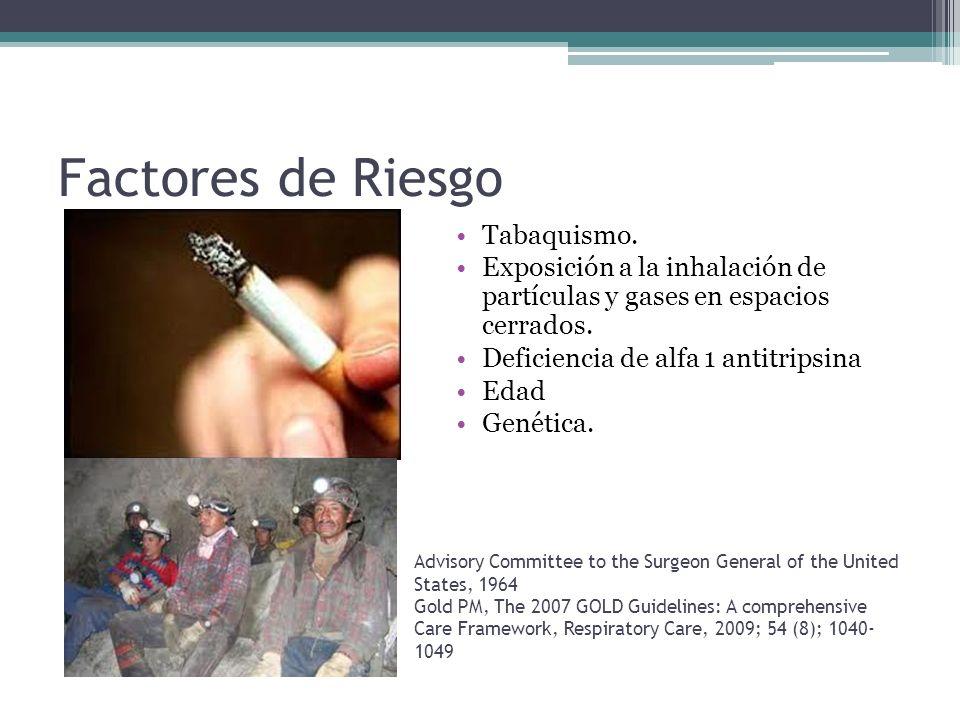 Factores de Riesgo Tabaquismo.