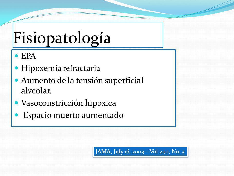 Fisiopatología EPA Hipoxemia refractaria