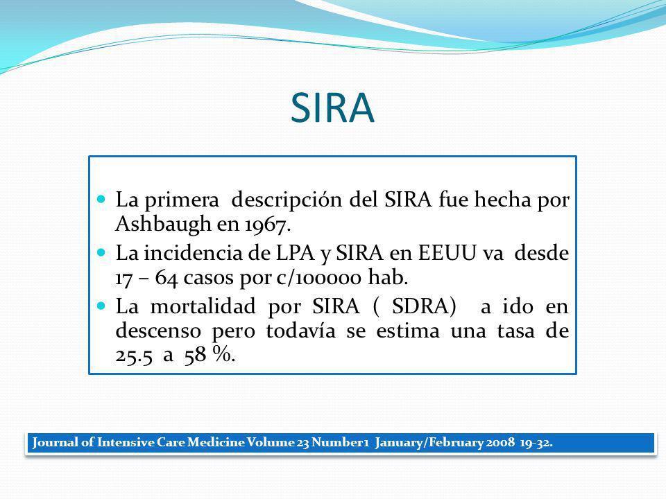 SIRA La primera descripción del SIRA fue hecha por Ashbaugh en 1967.
