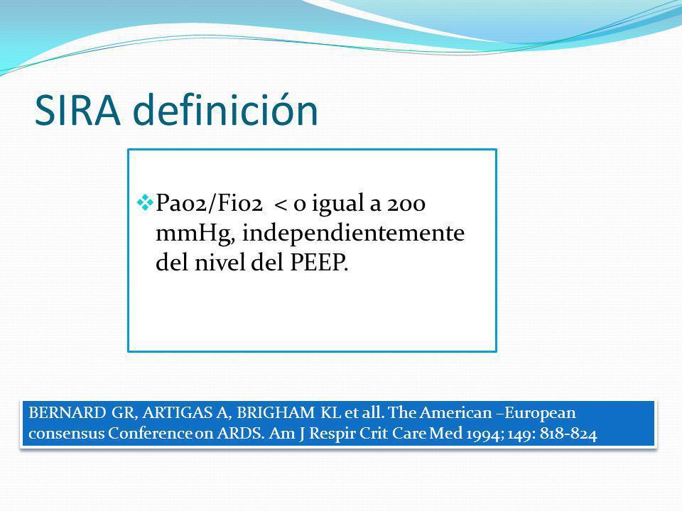 SIRA definición Pao2/Fio2 < o igual a 200 mmHg, independientemente del nivel del PEEP.