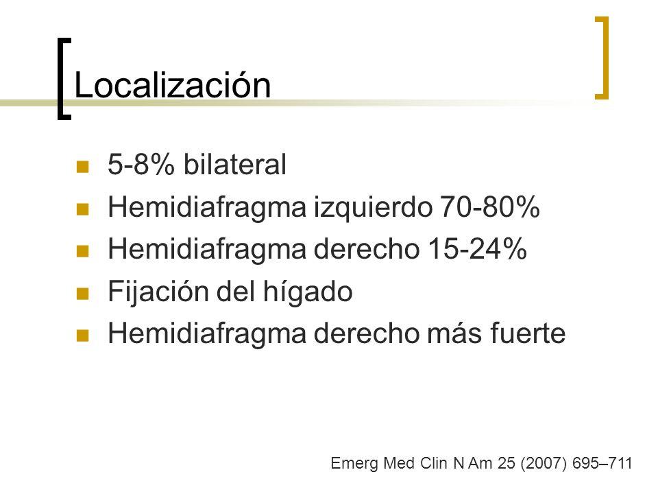 Localización 5-8% bilateral Hemidiafragma izquierdo 70-80%