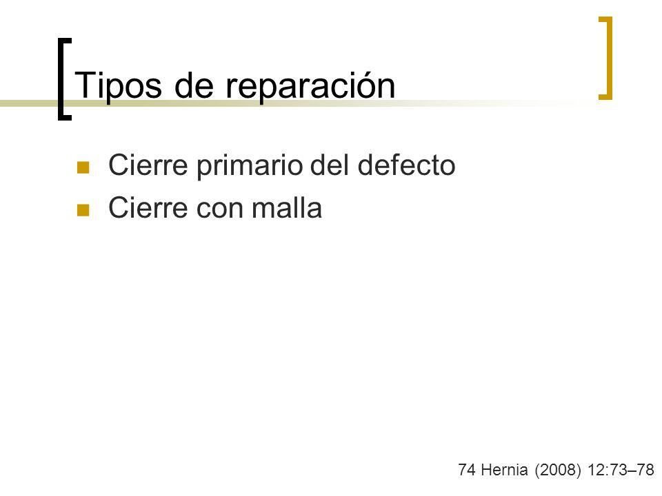Tipos de reparación Cierre primario del defecto Cierre con malla