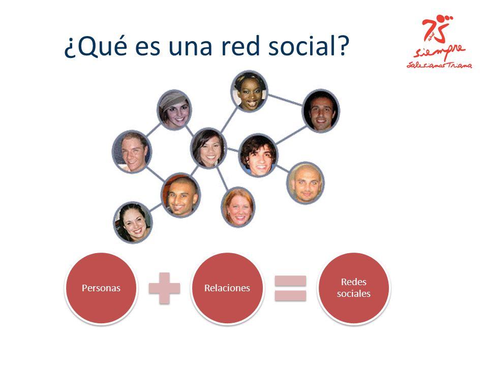 ¿Qué es una red social Personas Relaciones Redes sociales