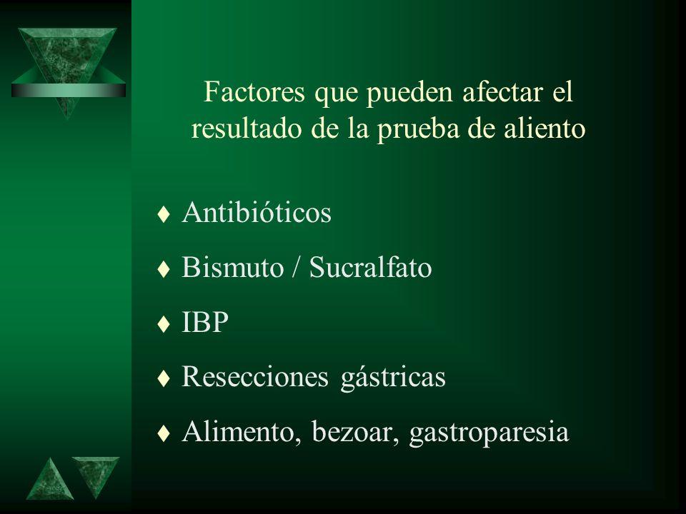 Factores que pueden afectar el resultado de la prueba de aliento