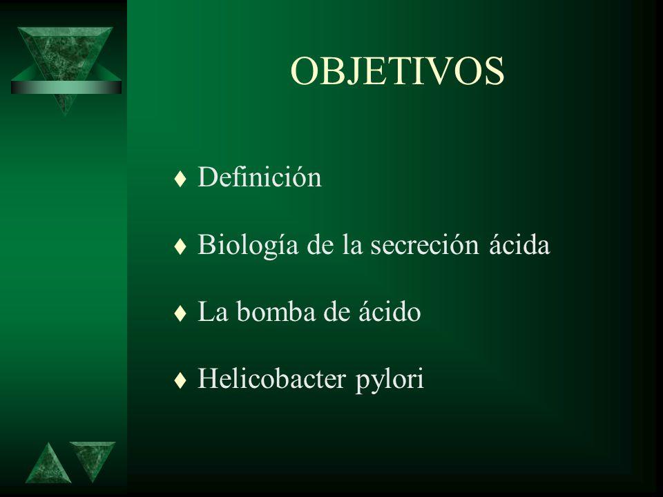 OBJETIVOS Definición Biología de la secreción ácida La bomba de ácido