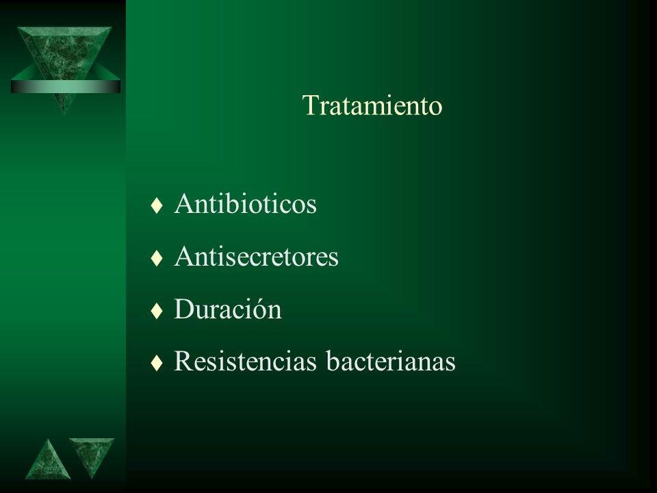 Tratamiento Antibioticos Antisecretores Duración Resistencias bacterianas